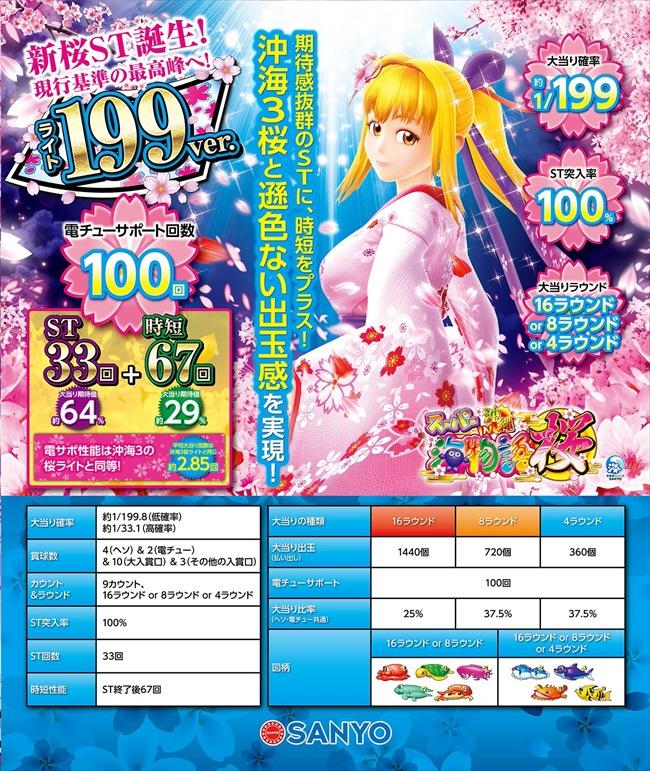 CRスーパー海物語IN沖縄4 桜バージョン